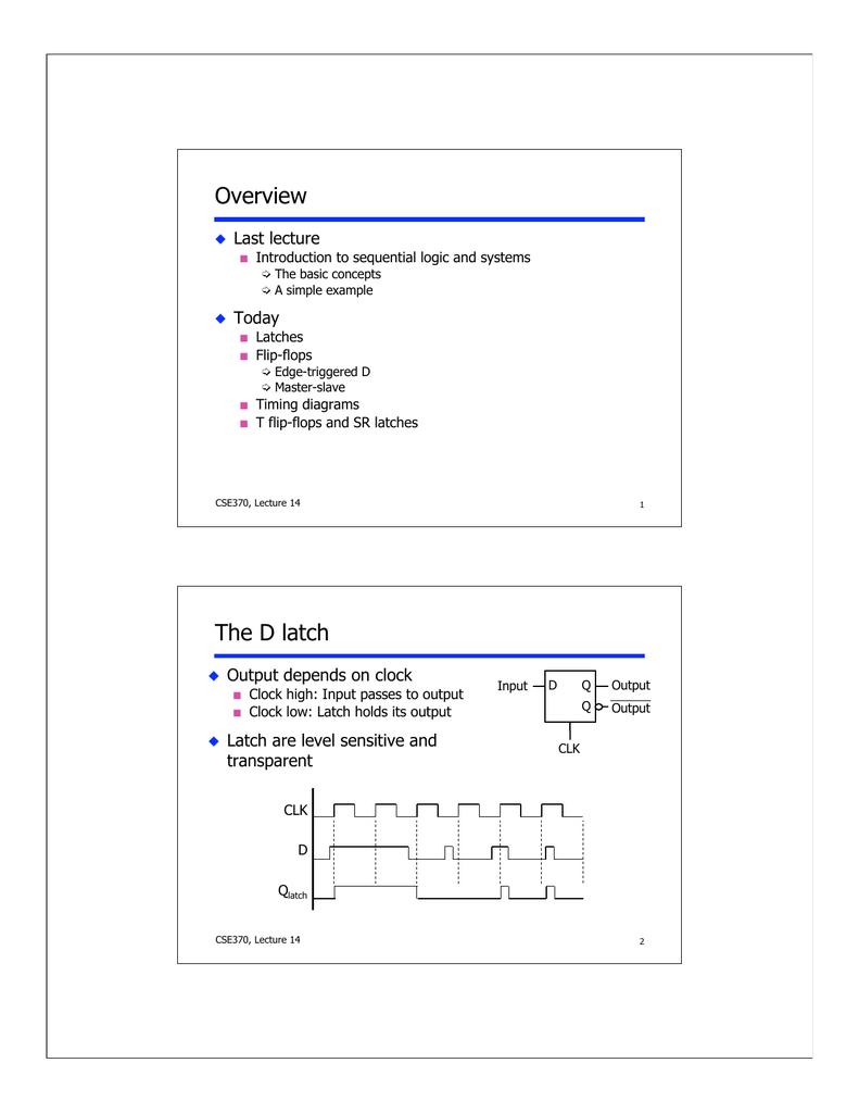 T Flip Flop Timing Diagram