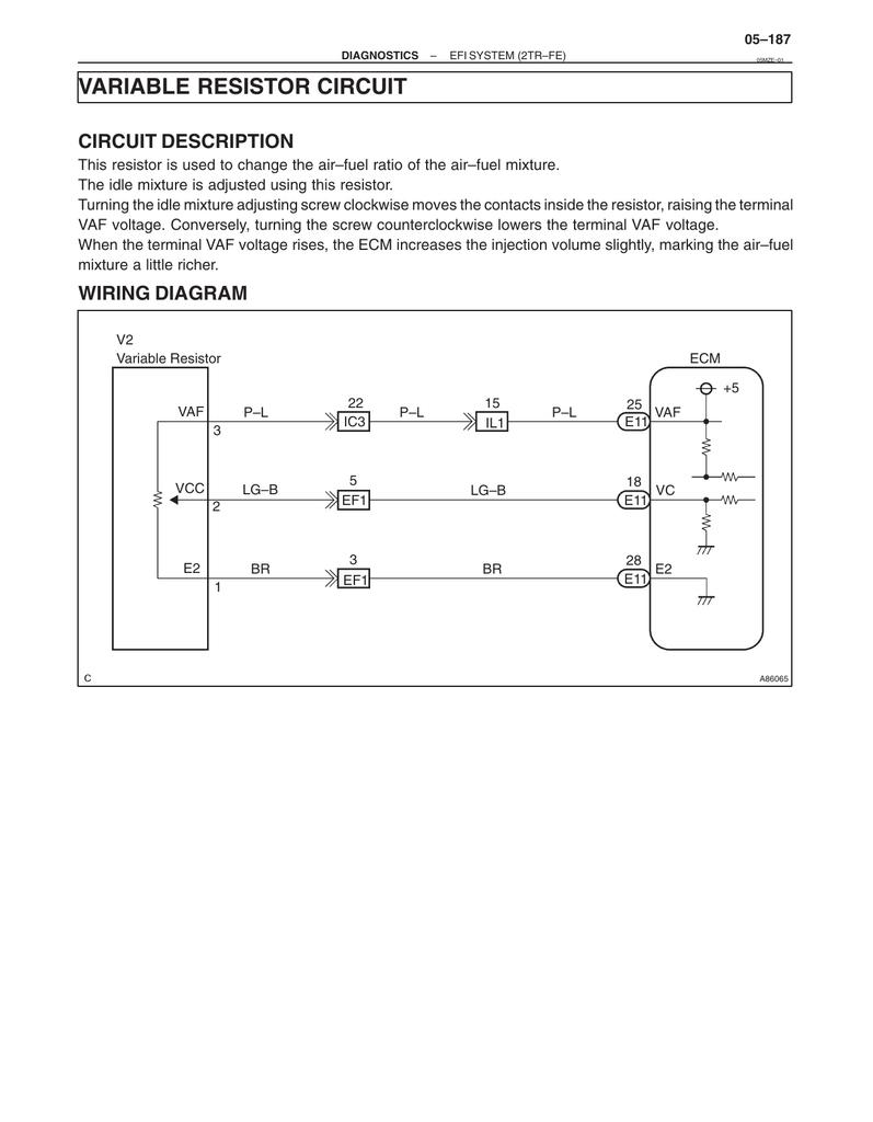 Variable Resistor Moranbah Weather