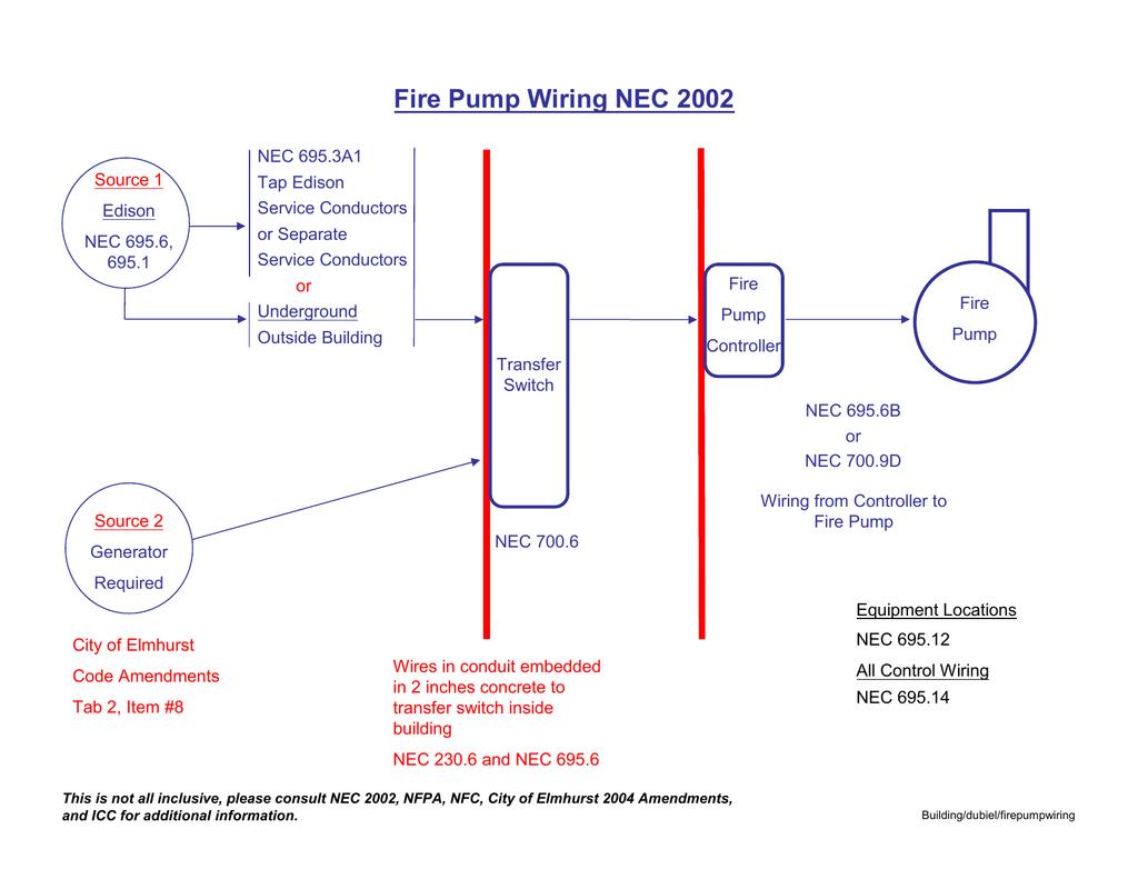 fire pump wiring code rh studylib net diesel fire pump wiring diagram fire pump wiring diagram