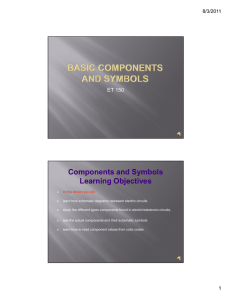 Components and Symbols Learning Objectives