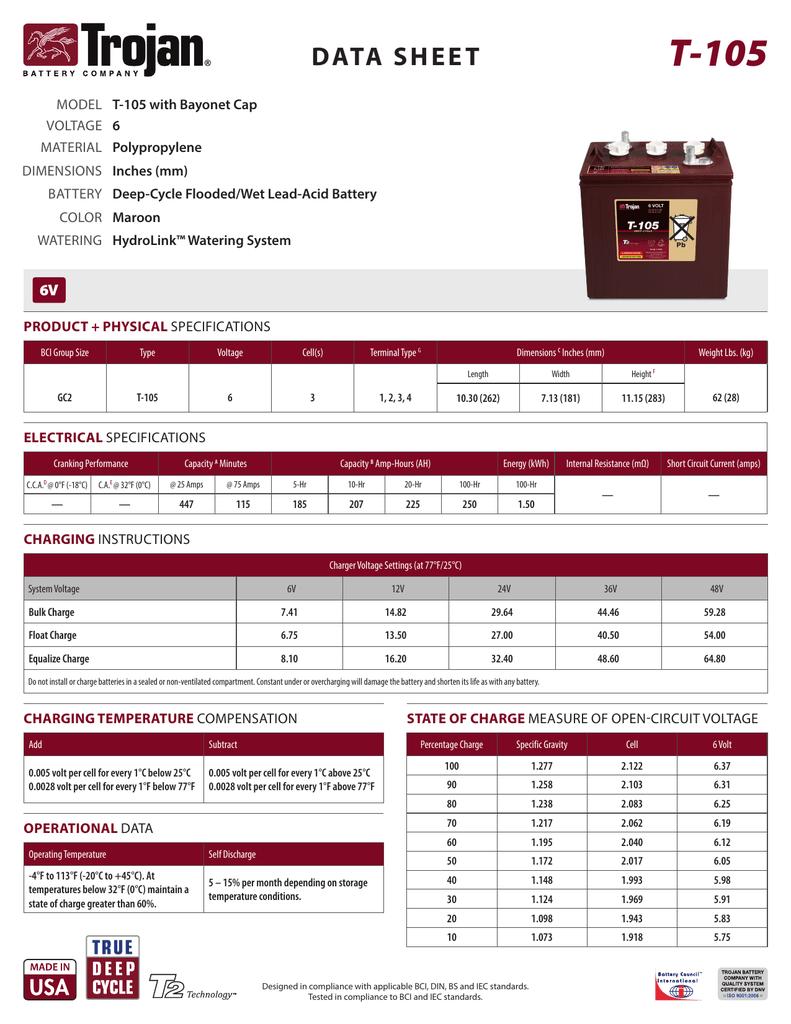 Super Trojan T 1275 Wiring Diagram Auto Electrical Wiring Diagram Wiring Database Gramgelartorg