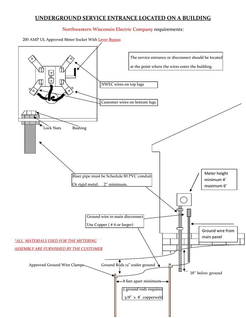 200 Amp Underground Meter Base Wiring Diagram from s2.studylib.net