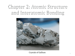 Chapter 2: Atomic Structure and Interatomic Bonding