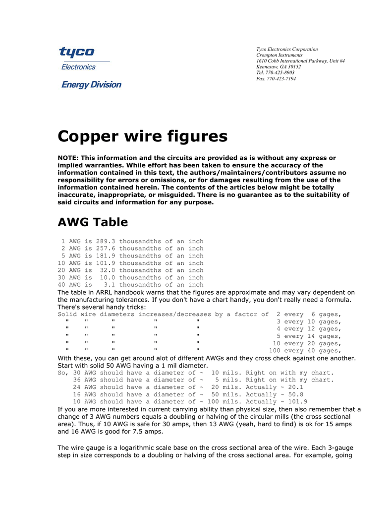 Copper wire figures crompton instruments greentooth Images