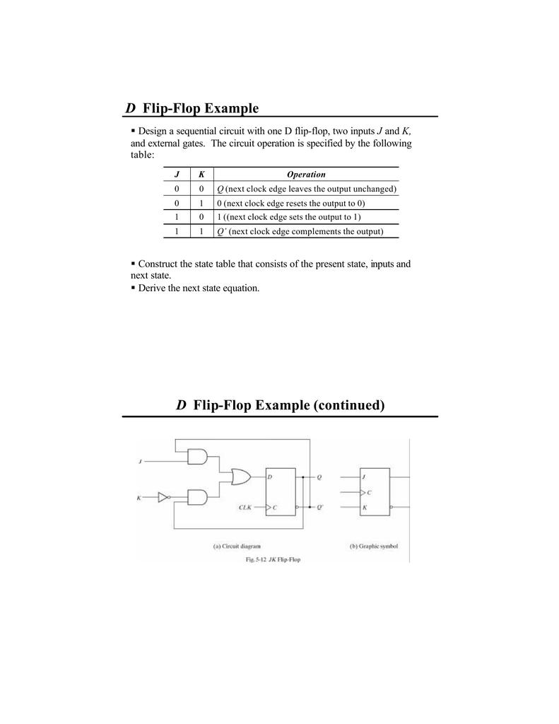 D Flip Flop Example Circuit Diagram Of