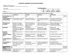 STUDENT SEMINAR EVALUATION RUBRIC Student Presenter