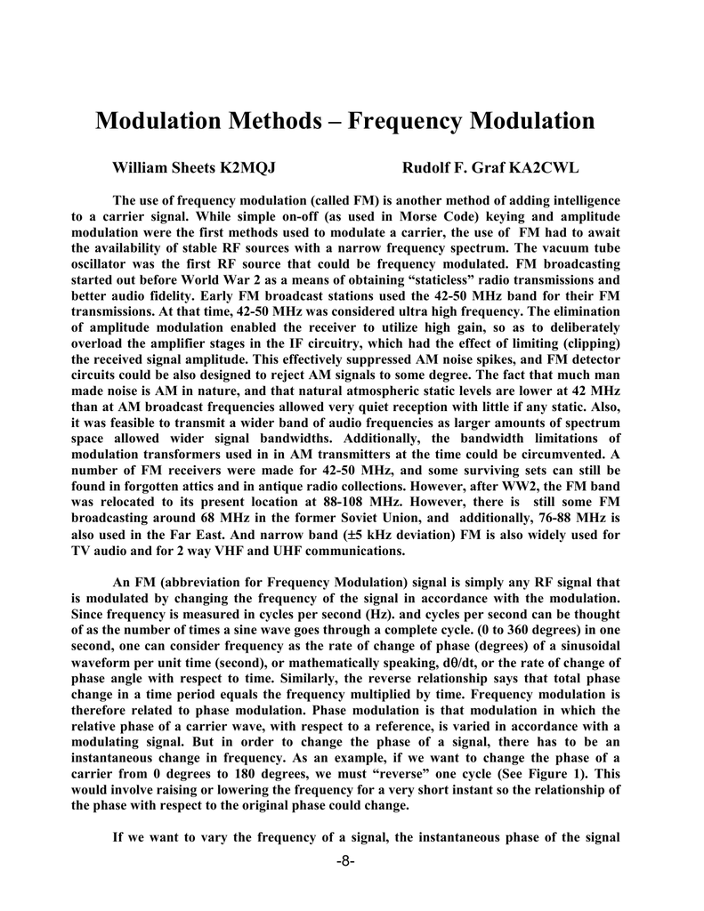 An FM Abbreviation For Frequency Modulation