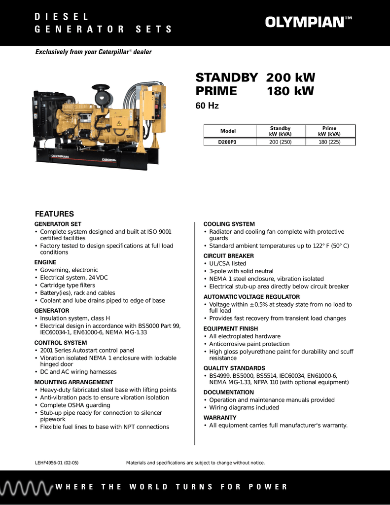 STANDBY 200 kW PRIME 180 kW on