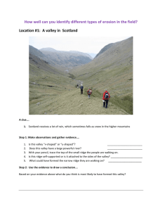 How well can you identify different types of erosion in the field