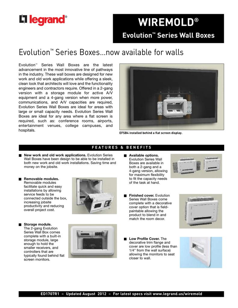 EFS Series Evolution Wall Box