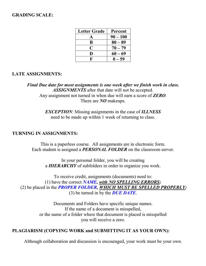 GRADING SCALE: Letter Grade Percent A 90 – 100 B 80 – 89 C 70