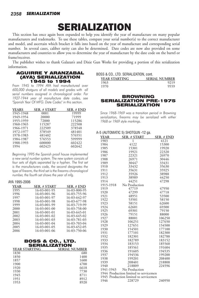 Serialization/ Date of Manufacture