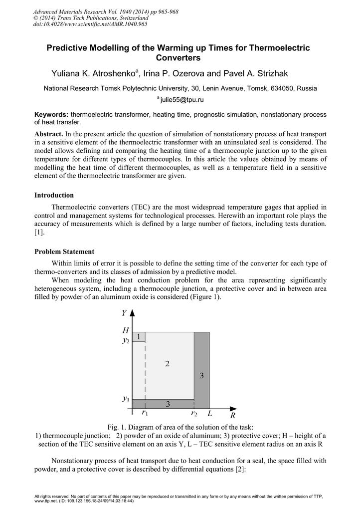 form 965 k-1  Advanced Materials Research Vol. 17 (17) pp 17