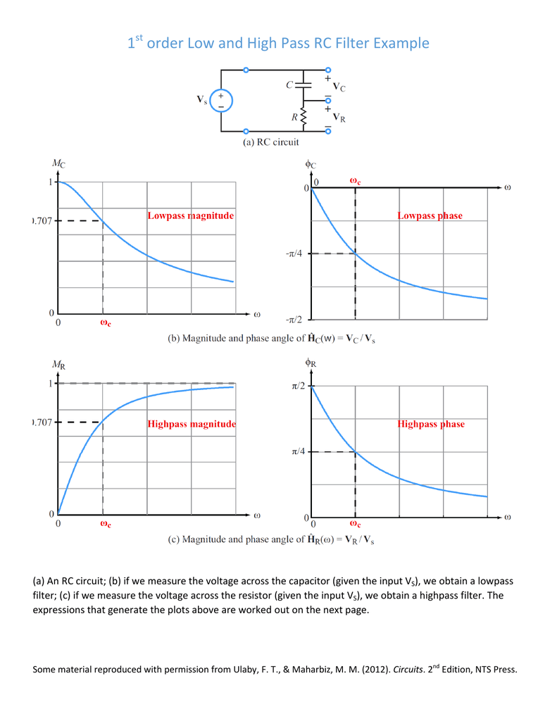1 Order Low And High Pass Rc Filter Example Diagram
