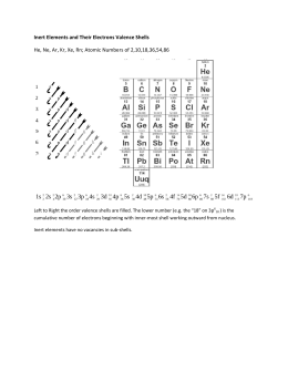 Inert Elements and Their Electrons Valence Shells He, Ne, Ar, Kr, Xe