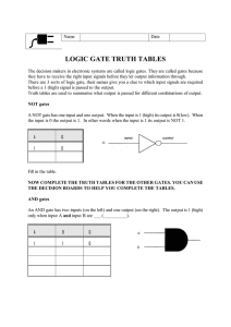 LOGIC GATE TRUTH TABLES