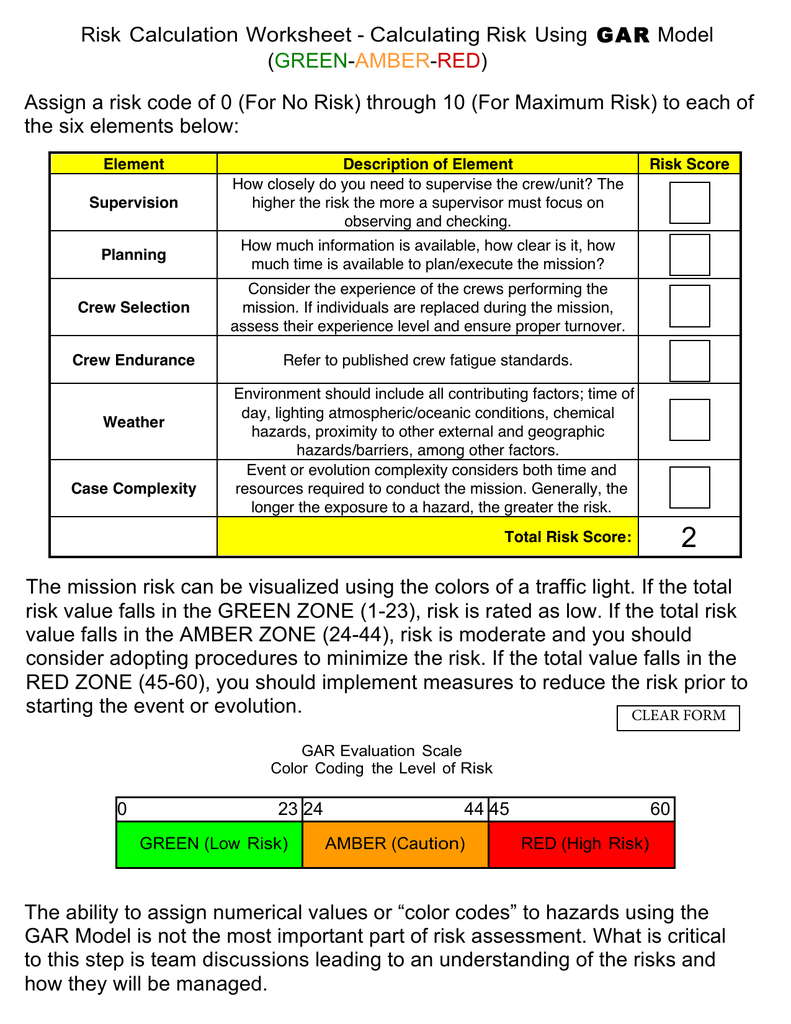Gar Form Small Boat Unit Risk Assessment Worksheet