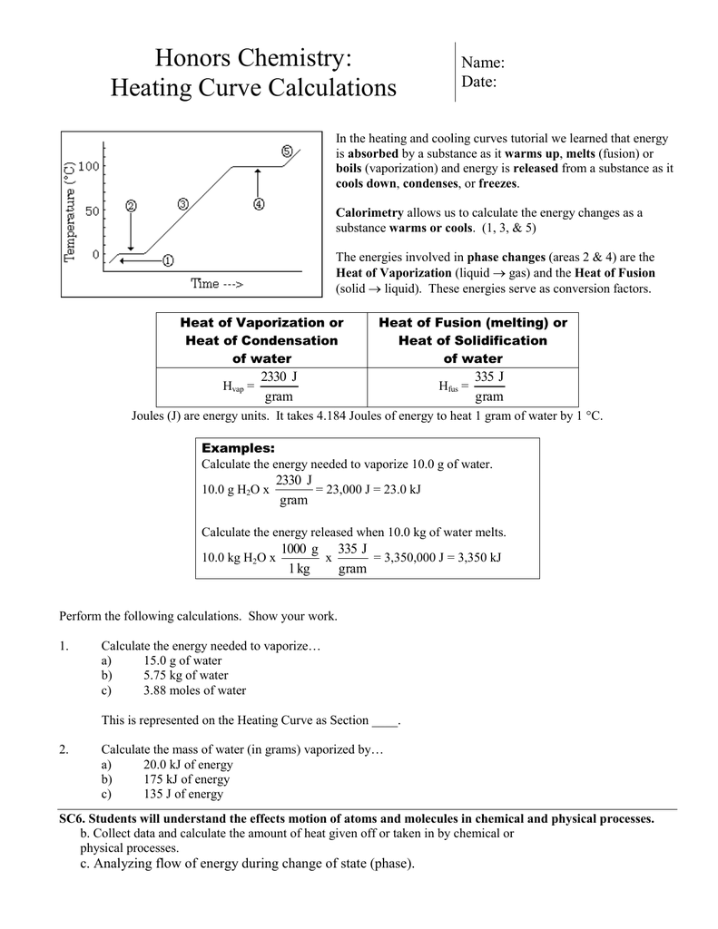 Honors Chemistry Heating Curve Calculations