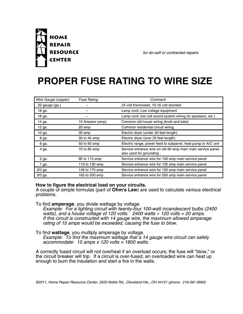 Proper fuse rating to wire size 0180913971 f62ec398193f8c8674a366a4756215fag greentooth Choice Image