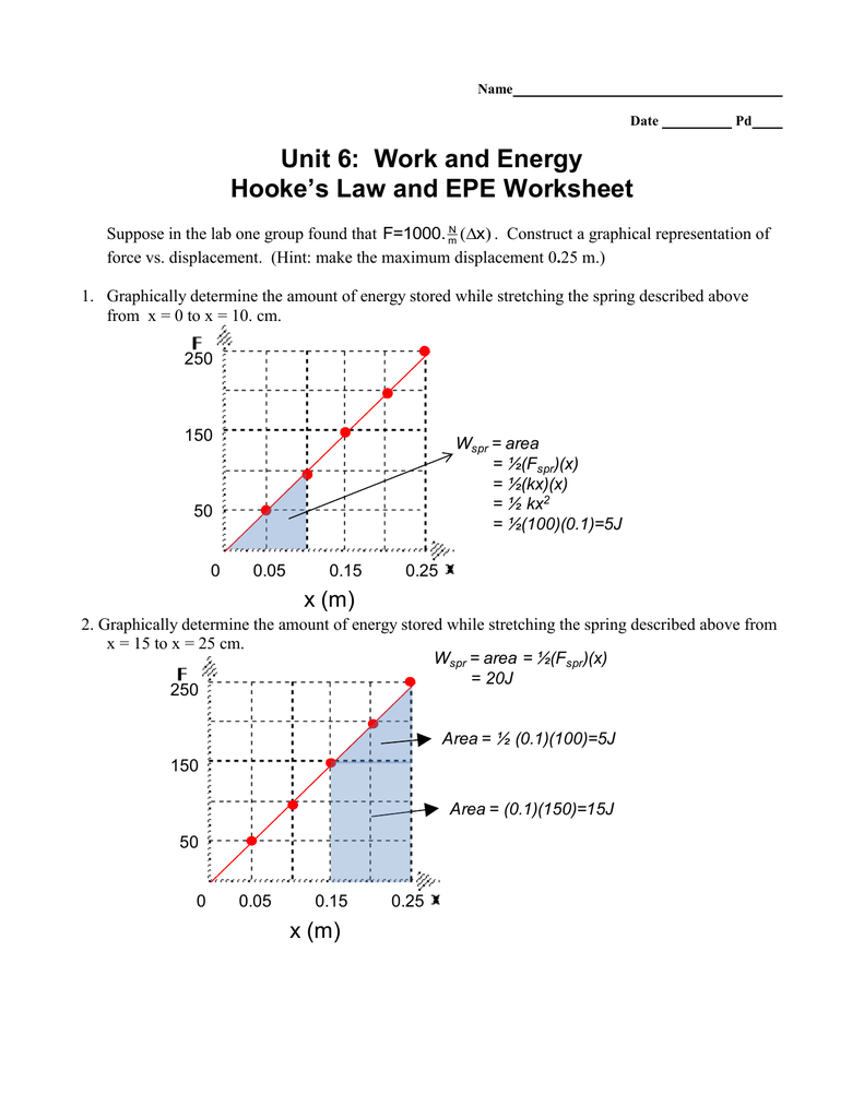 Unit 6: Work and Energy Hooke`s Law and EPE Worksheet