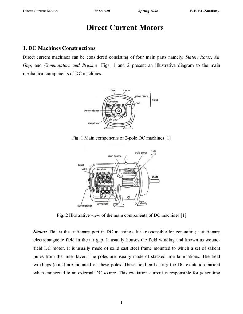 dc motors finalFig 22 Shunt Or Compound Dc Motor Circuit Diagram #21