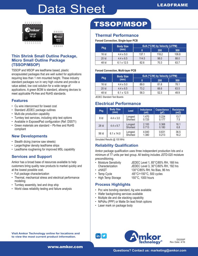 TSSOP/MSOP Data Sheet