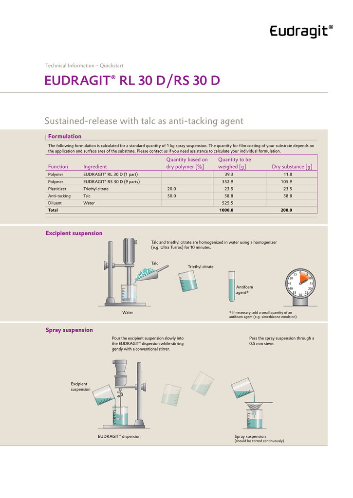 EUDRAGIT® RL 30 D/RS 30 D - Sustained Release with Talc as