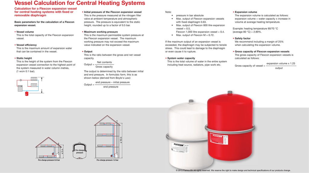 Vessel Calculation for Central Heating Systems