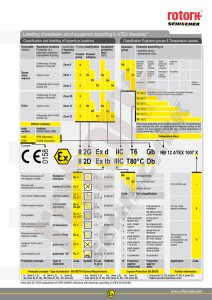 Classification and labelling of electric explosion proof ATEX