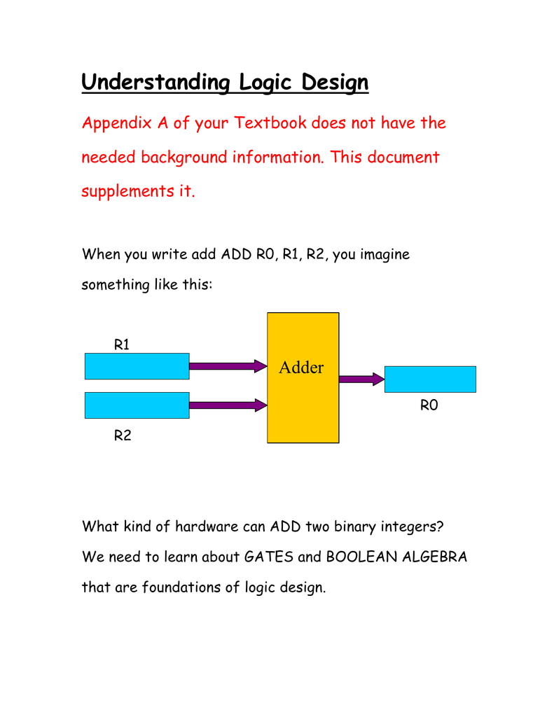 Understanding Logic Design Can Be Achieved By Inverting Each B Input Bit To The Binary Subtractor