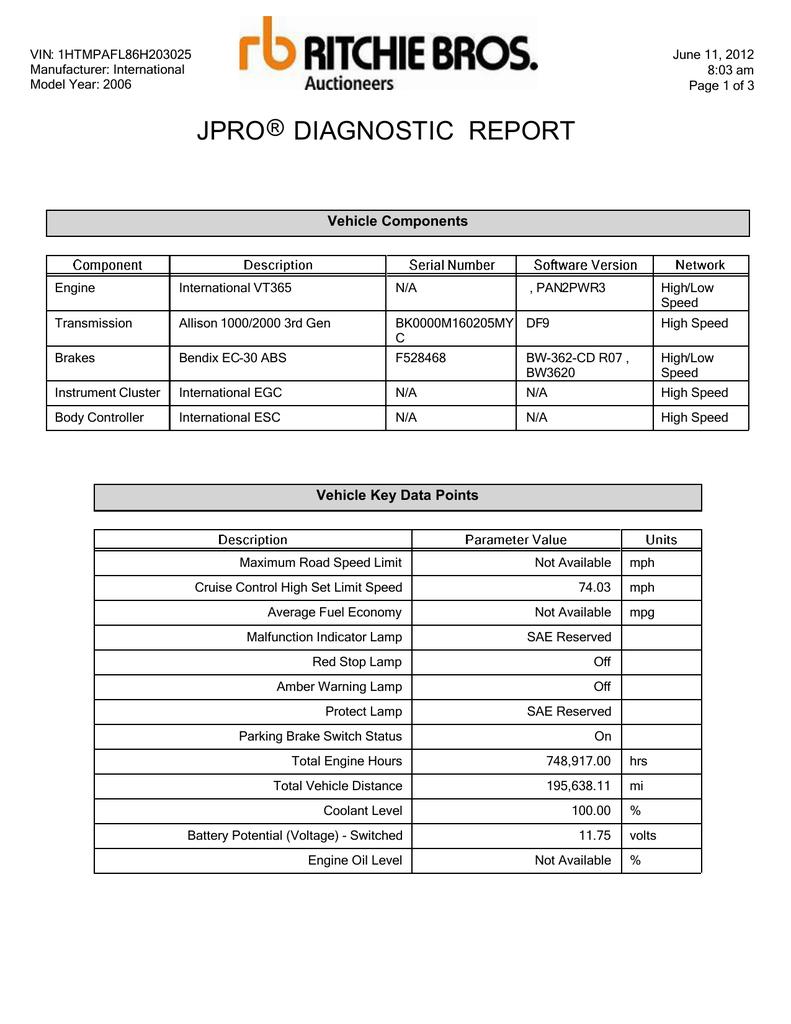 DIAGNOSTIC REPORT JPRO®