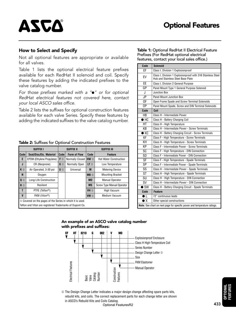 Asco Lead Wiring 4 Way - Free Car Wiring Diagrams •