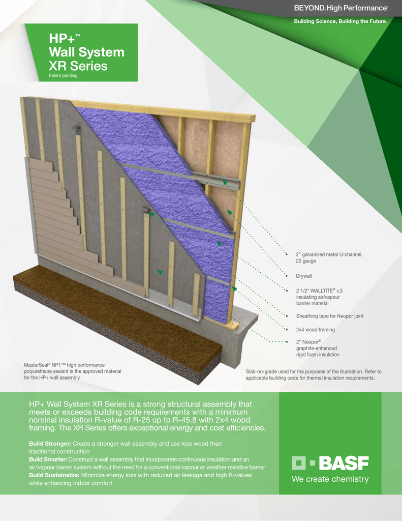 sustainable high performance system - 800×600