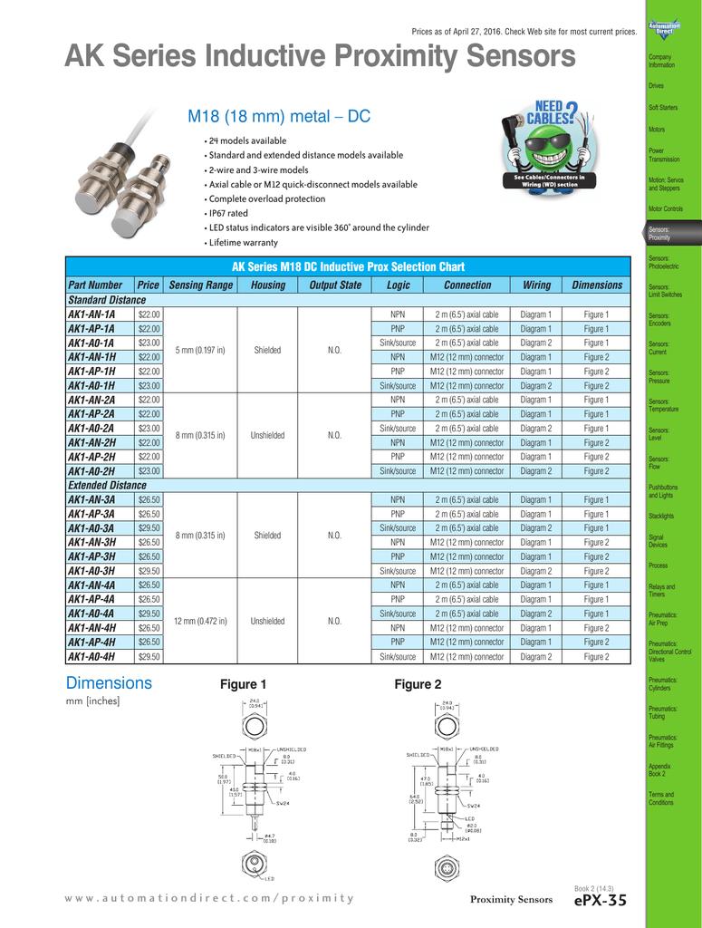 Ak Series Inductive Proximity Sensors 2wire Switch Wiring 018110333 1 E2b7c0169b6e3fa267440d2ed09d1bf2