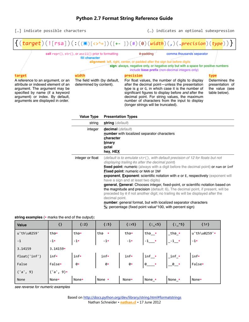 Python format string reference