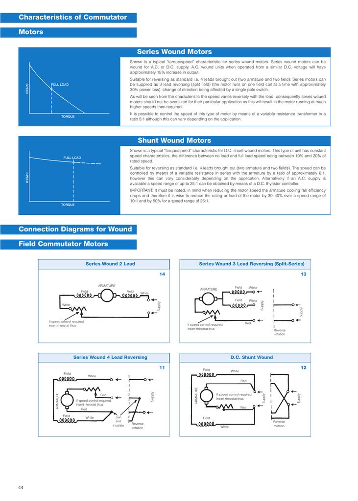 reversible ac motor wiring diagram images sd ac motor wiring motor wiring diagram parvalux printable