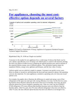 For appliances, choosing the most cost