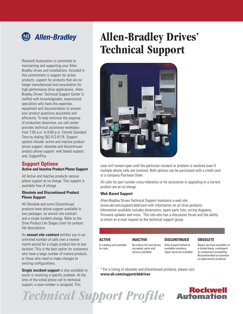 Allen-Bradley Drives` Technical Support