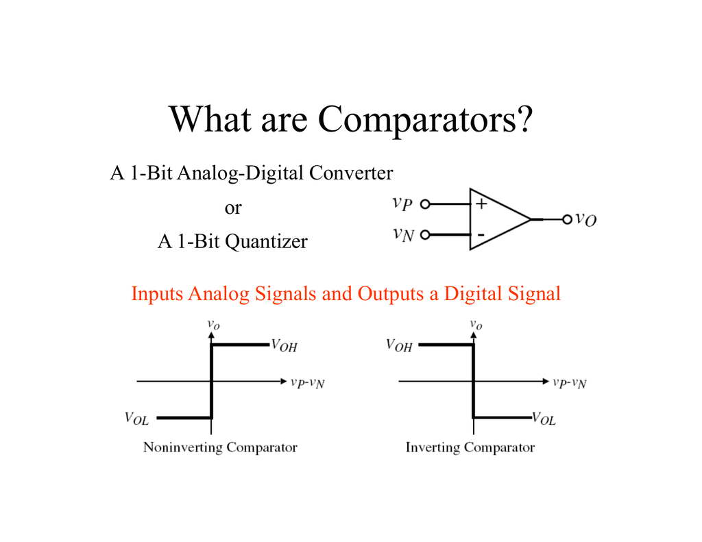 What Are Comparators Comparator Circuits With Hysteresis Design Tool