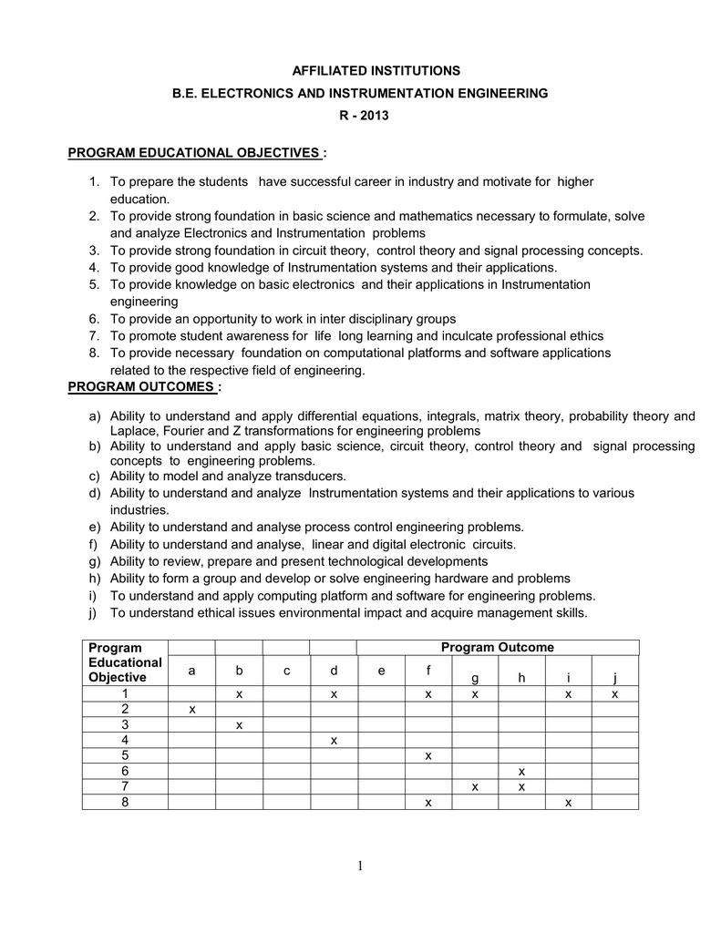 Bela Liptak Instrument Engineers Handbook Pdf