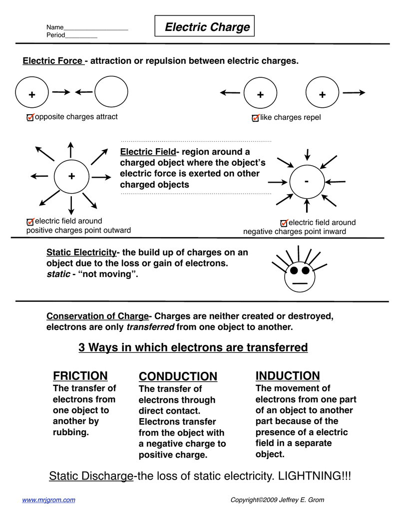 Electric Charge + + + + - CONDUCTION INDUCTION FRICTION