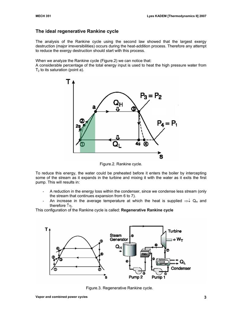 The Ideal Regenerative Rankine Cycle