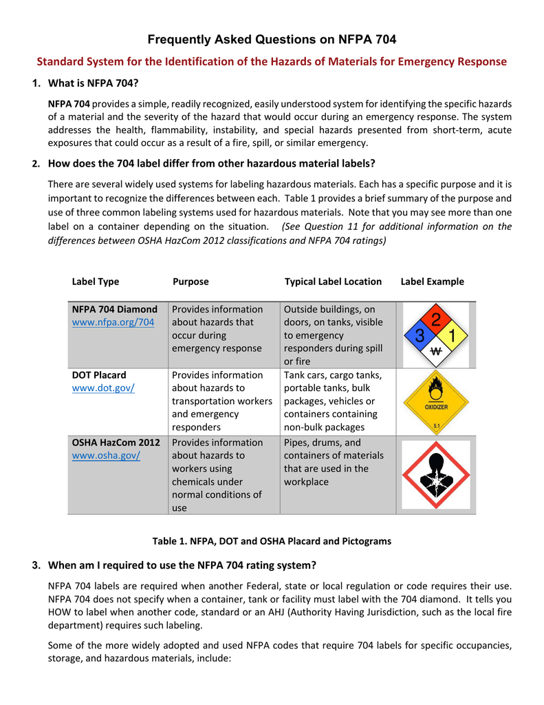 com diamonds nfpa pin diamond compliancesigns at labels hazmat signs safety