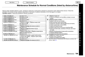 Maintenance Schedule for Normal Conditions (listed by