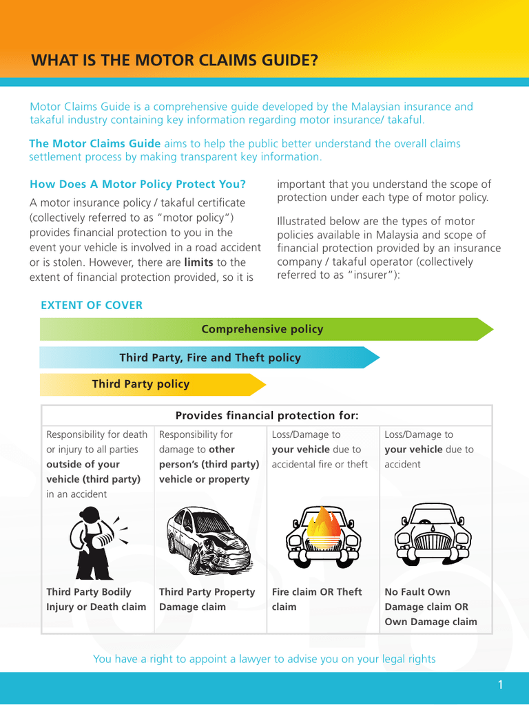 What Is The Motor Claims Guide