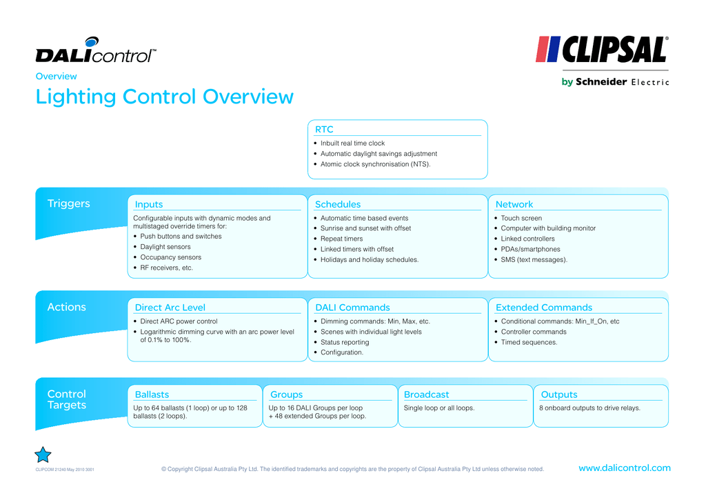 DALI Control overview and wiring schematics on