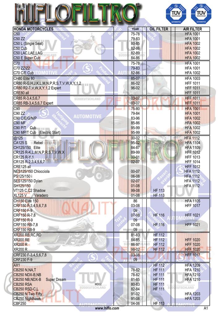 Sport Luftfilter DNA TDM 850 4TX 96-01