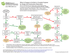 When to Engage an Architect or Excepted Engineer for Design and