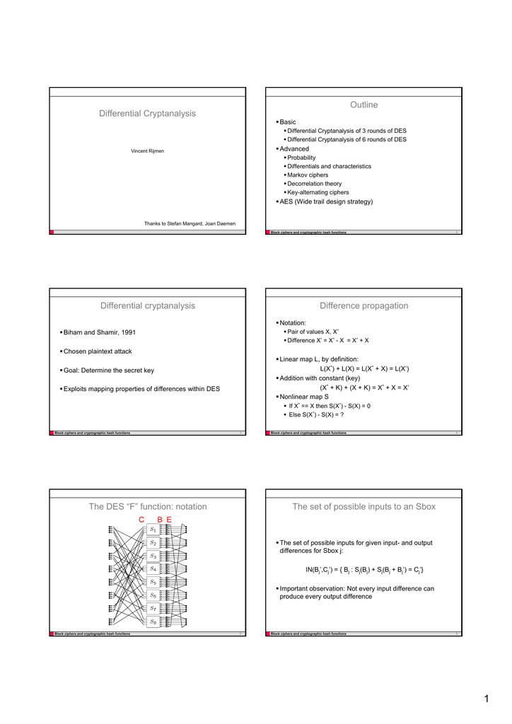 Differential Cryptanalysis Outline Differential cryptanalysis