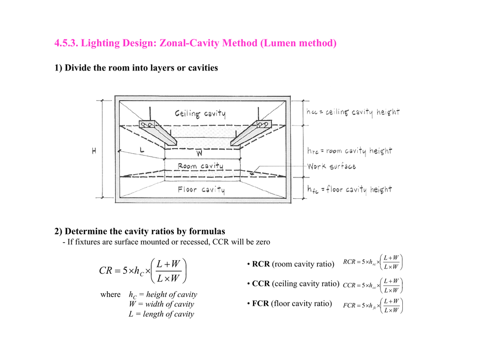 4 5 3  Lighting Design: Zonal-Cavity Method (Lumen method)